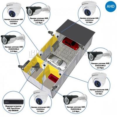 Комплект видеонаблюдения AHD для СТО на 8 камер