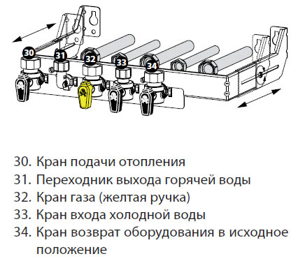 Схема подключения к солнечным