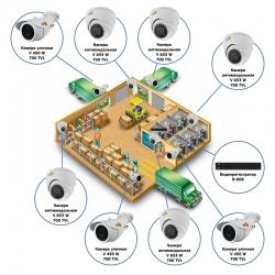 Комплект видеонаблюдения AHD для склада на 8 камер